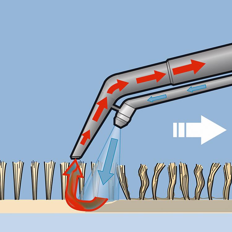 Funzionamento della   pulitrice professionale